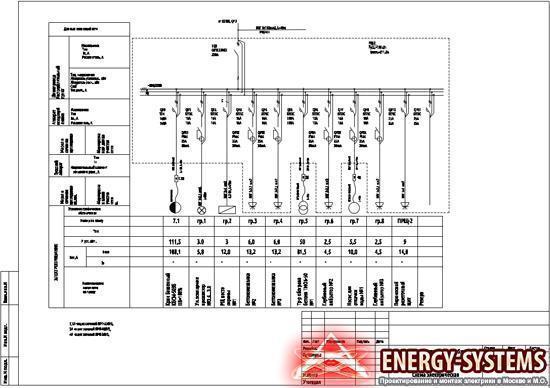Электросхема №2 временного электропитания стройплощадки фото