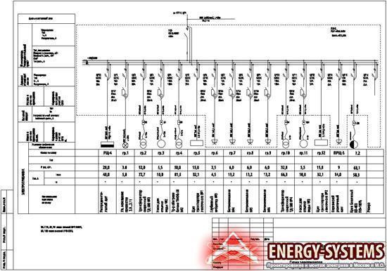 Схема №3 временного электропитания стройплощадки фото