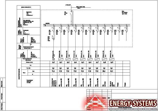 Электросхема №4 временного электропитания стройплощадки фото